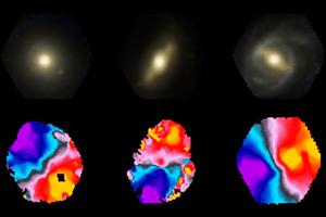 Composição de 169 das galáxias observadas pelo CALIFA, escolhidas ao acaso. O conjunto da direita tem a imagem de cada uma destas galáxias, enquanto o da esquerda contêm informação acerca da distribuição de velocidades dessas mesmas galáxias.