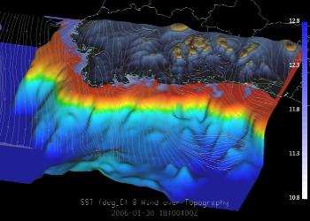 Vento e temperatura superficial do mar obtidos com um modelo de circulação oceânica implementado no CIIMAR