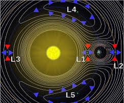 Teoria da relatividade fisica quantica