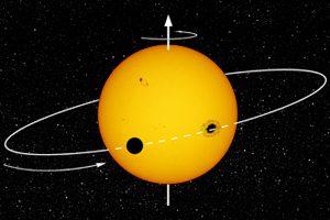 Imagem artística de uma observação fotométrica de exoplaneta a trânsitar a sua estrela-mãe, com trajetória que o leva a ocultar uma mancha da estrela. Crédito: Ricardo Cardoso Reis (IA/UPorto).